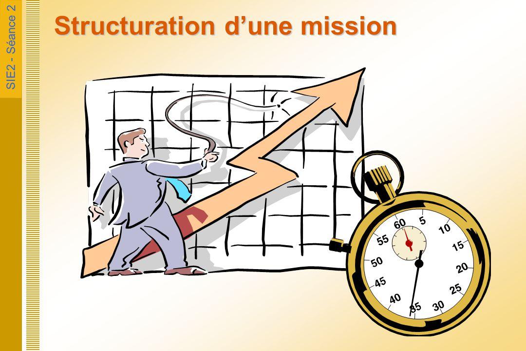 Structuration d'une mission