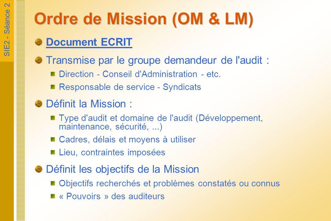 Ordre de Mission (OM & LM)