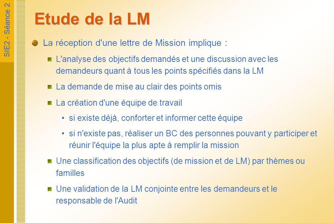 Etude de la LM La réception d une lettre de Mission implique :
