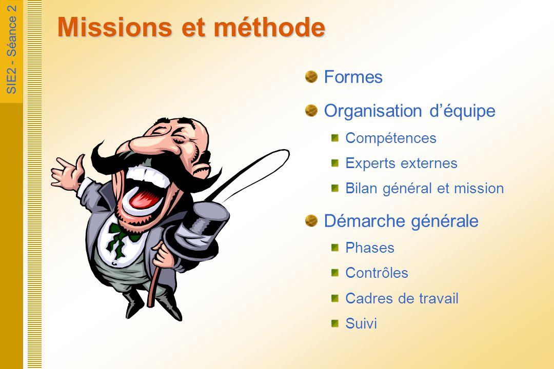 Missions et méthode Formes Organisation d'équipe Démarche générale