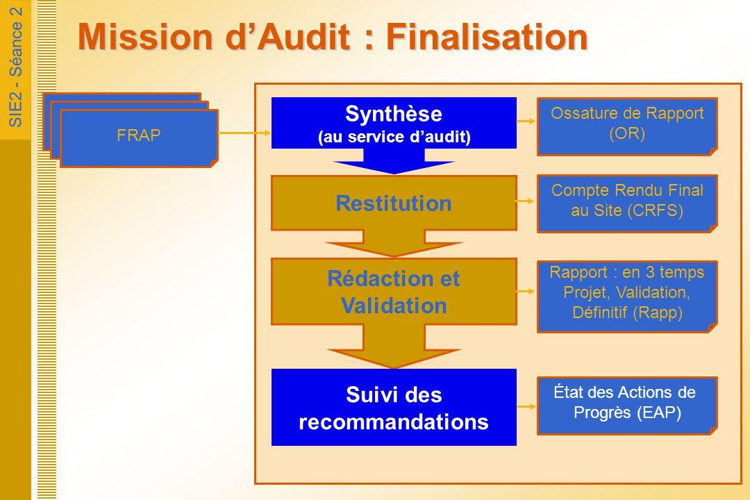 Mission d'Audit : Finalisation