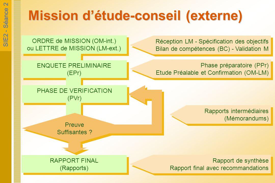 Mission d'étude-conseil (externe)