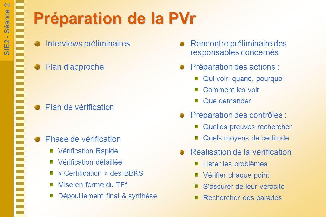 Préparation de la PVr Interviews préliminaires Plan d approche