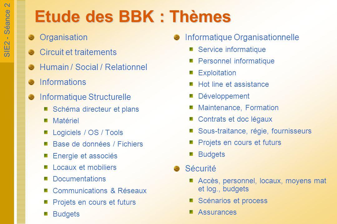 Etude des BBK : Thèmes Organisation Circuit et traitements