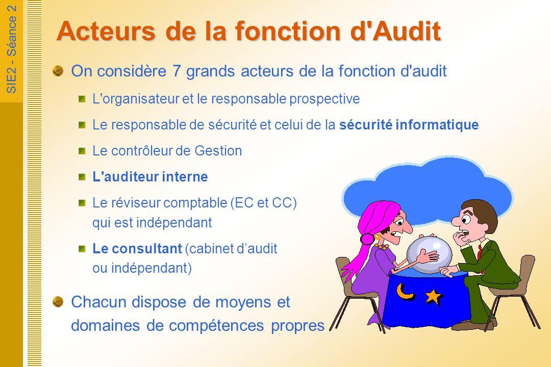 Acteurs de la fonction d Audit