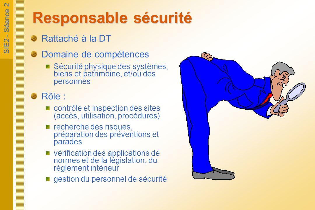 Responsable sécurité Rattaché à la DT Domaine de compétences Rôle :