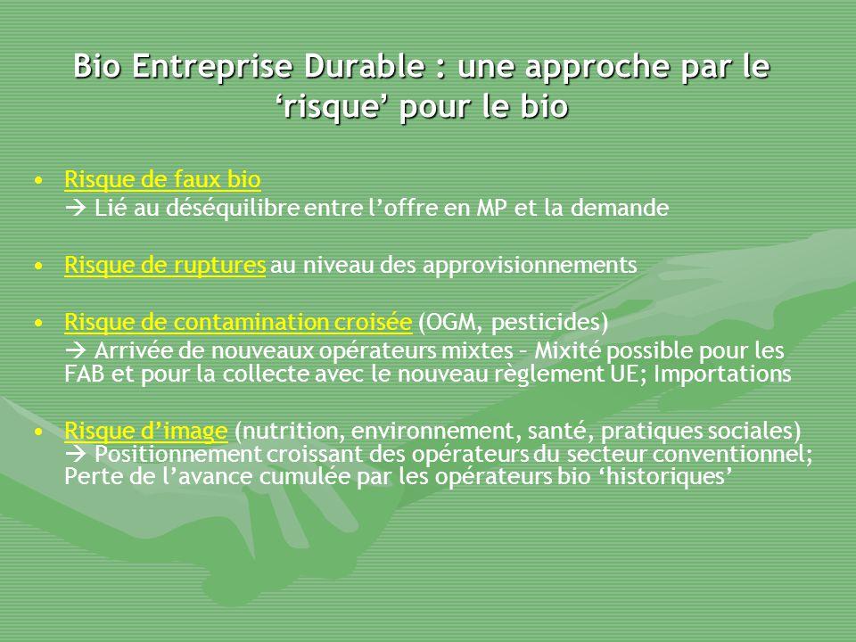 Bio Entreprise Durable : une approche par le 'risque' pour le bio
