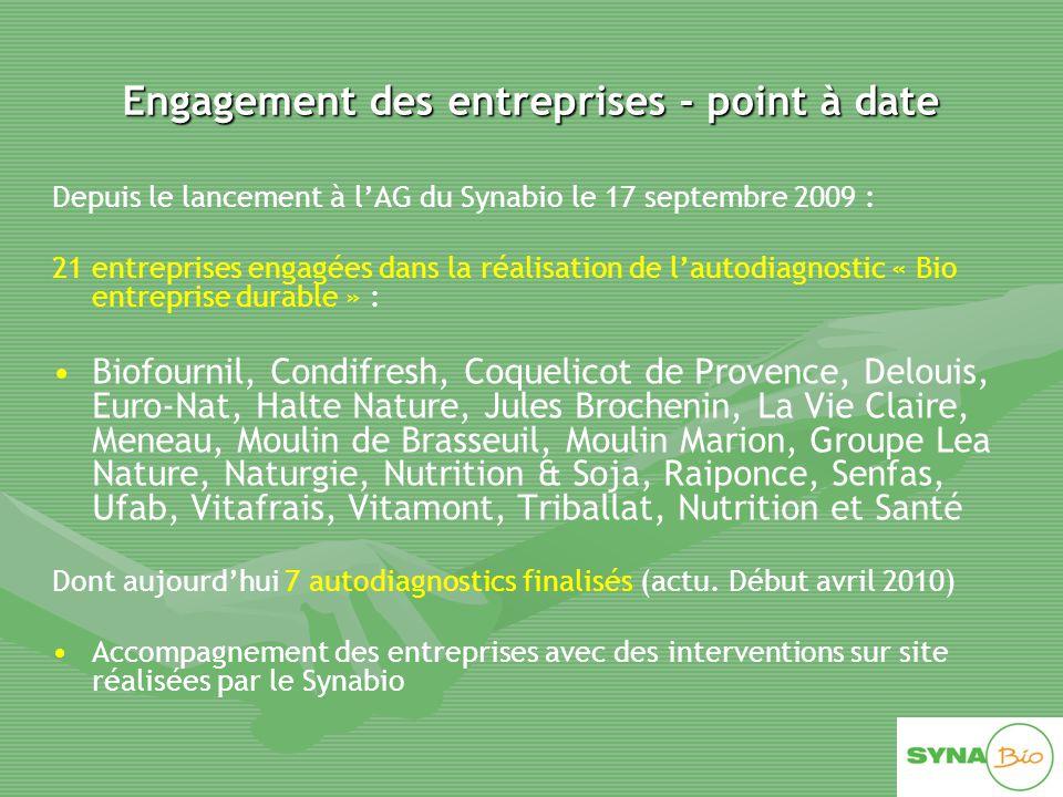 Engagement des entreprises - point à date