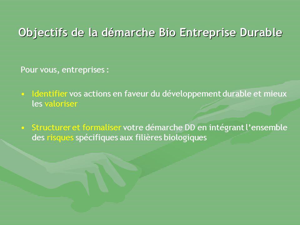 Objectifs de la démarche Bio Entreprise Durable