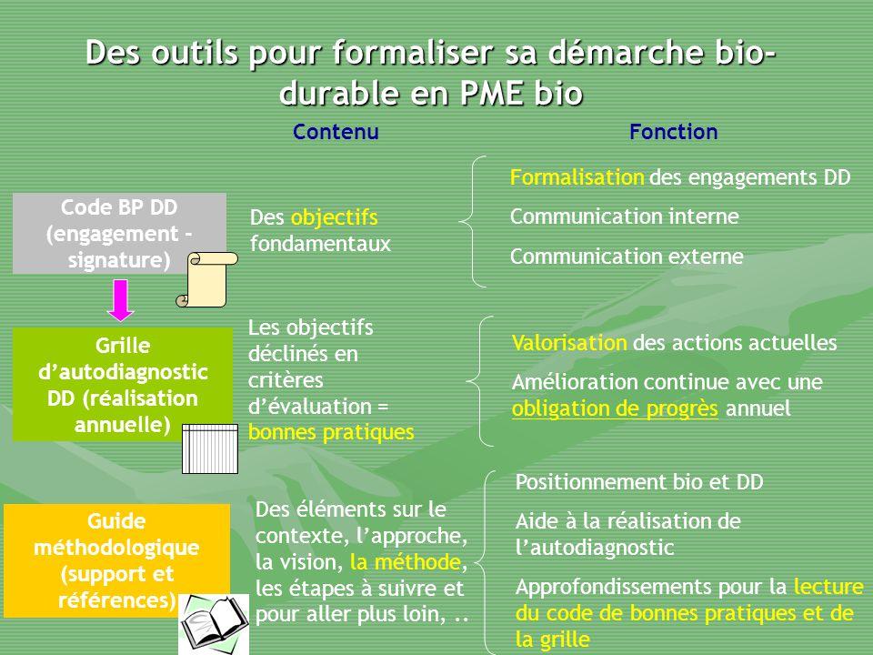 Des outils pour formaliser sa démarche bio-durable en PME bio