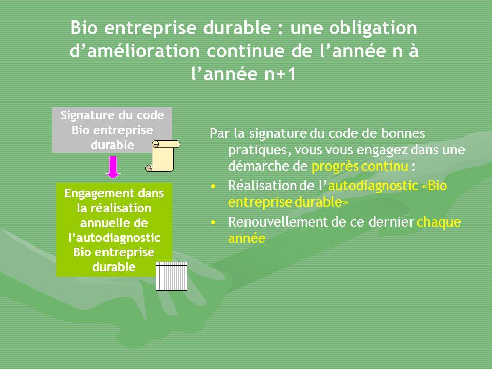 Signature du code Bio entreprise durable