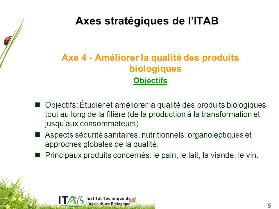 Axes stratégiques de l'ITAB