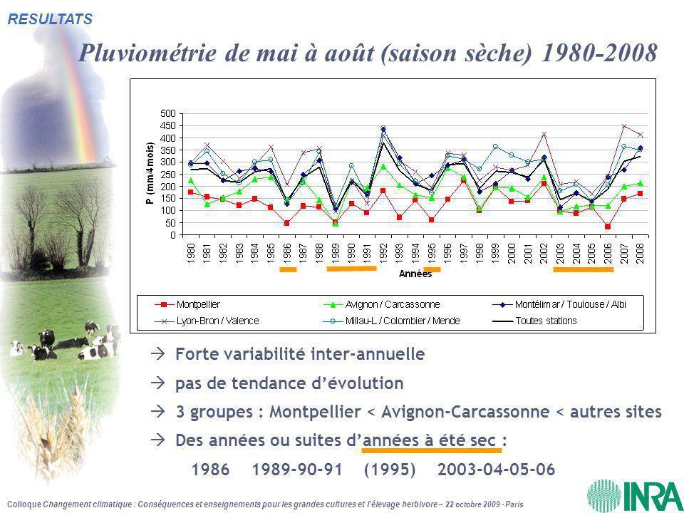 Pluviométrie de mai à août (saison sèche) 1980-2008