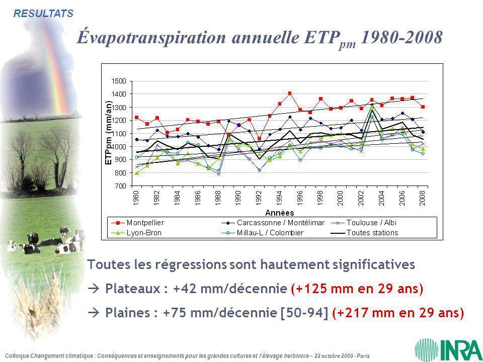 Évapotranspiration annuelle ETPpm 1980-2008