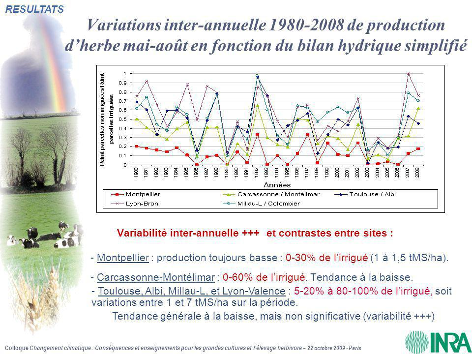 RESULTATS Variations inter-annuelle 1980-2008 de production d'herbe mai-août en fonction du bilan hydrique simplifié.