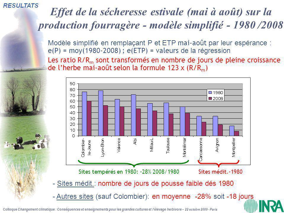 RESULTATS Effet de la sécheresse estivale (mai à août) sur la production fourragère - modèle simplifié - 1980 /2008.