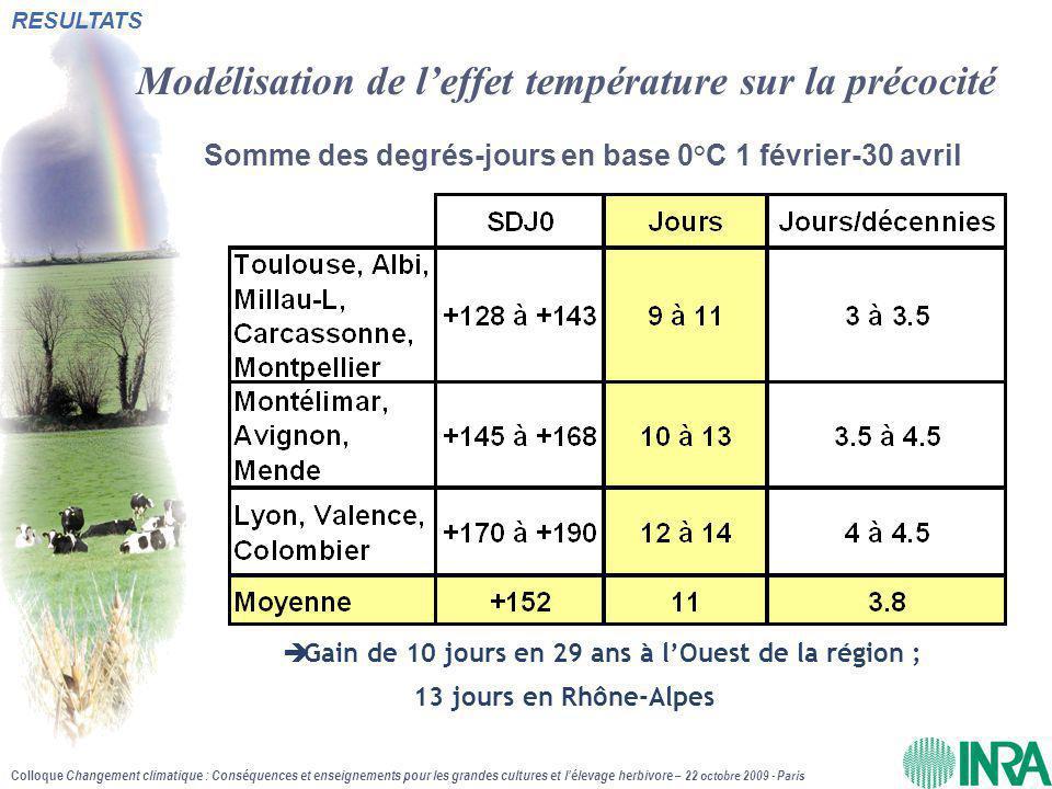Modélisation de l'effet température sur la précocité