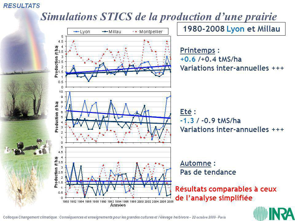 Simulations STICS de la production d'une prairie