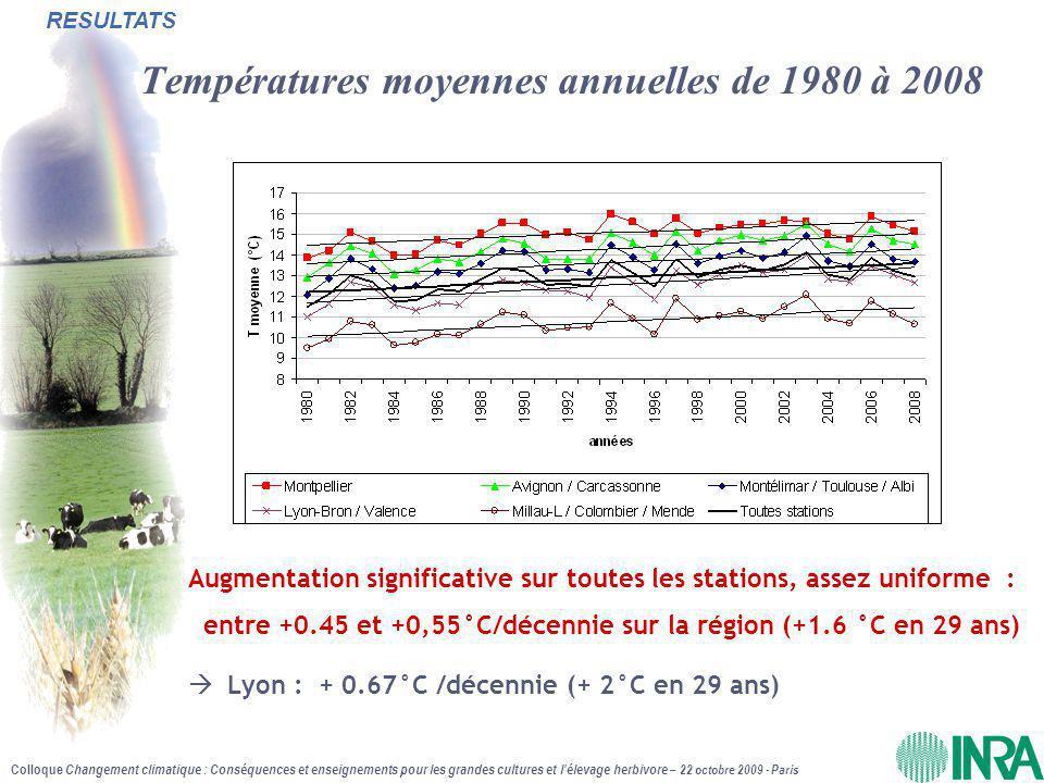 Températures moyennes annuelles de 1980 à 2008