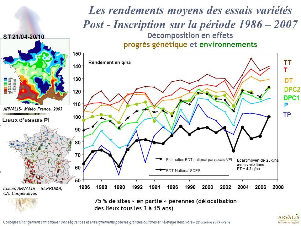 Les rendements moyens des essais variétés Post - Inscription sur la période 1986 – 2007 Décomposition en effets progrès génétique et environnements