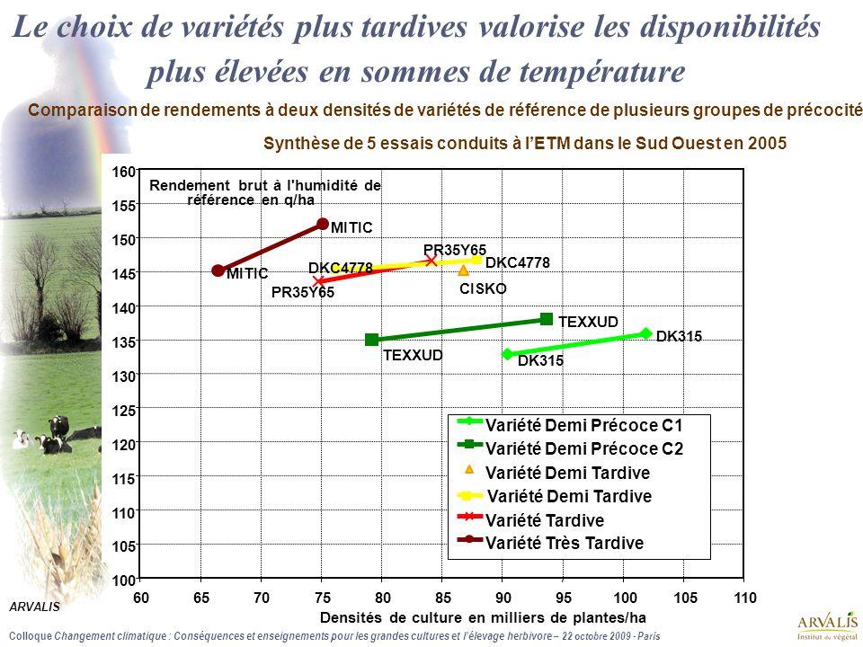 Le choix de variétés plus tardives valorise les disponibilités plus élevées en sommes de température