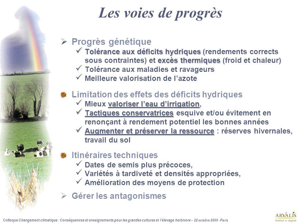 Les voies de progrès Progrès génétique