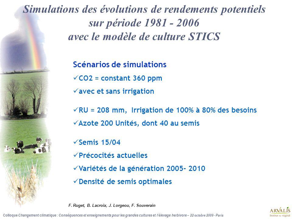 Simulations des évolutions de rendements potentiels sur période 1981 - 2006 avec le modèle de culture STICS