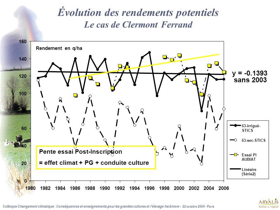 Évolution des rendements potentiels Le cas de Clermont Ferrand