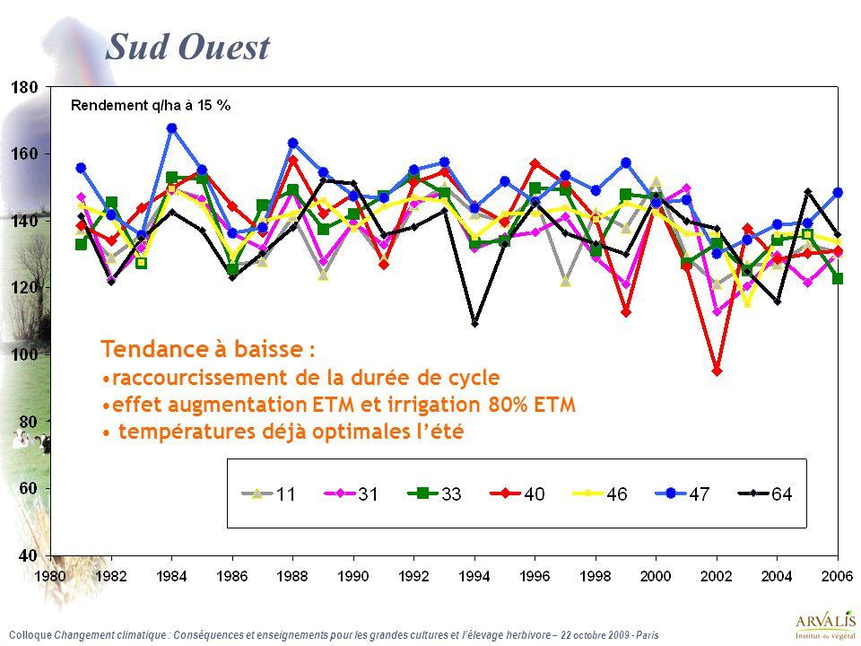 Sud Ouest Tendance à baisse : raccourcissement de la durée de cycle
