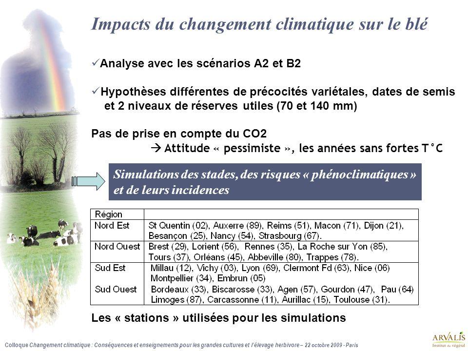 Impacts du changement climatique sur le blé