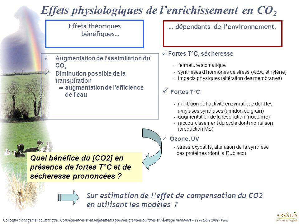Effets physiologiques de l'enrichissement en CO2