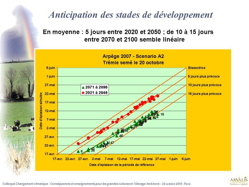 Anticipation des stades de développement