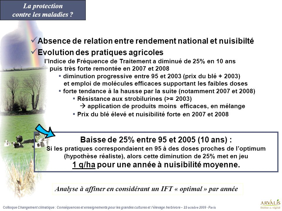 Absence de relation entre rendement national et nuisibilté