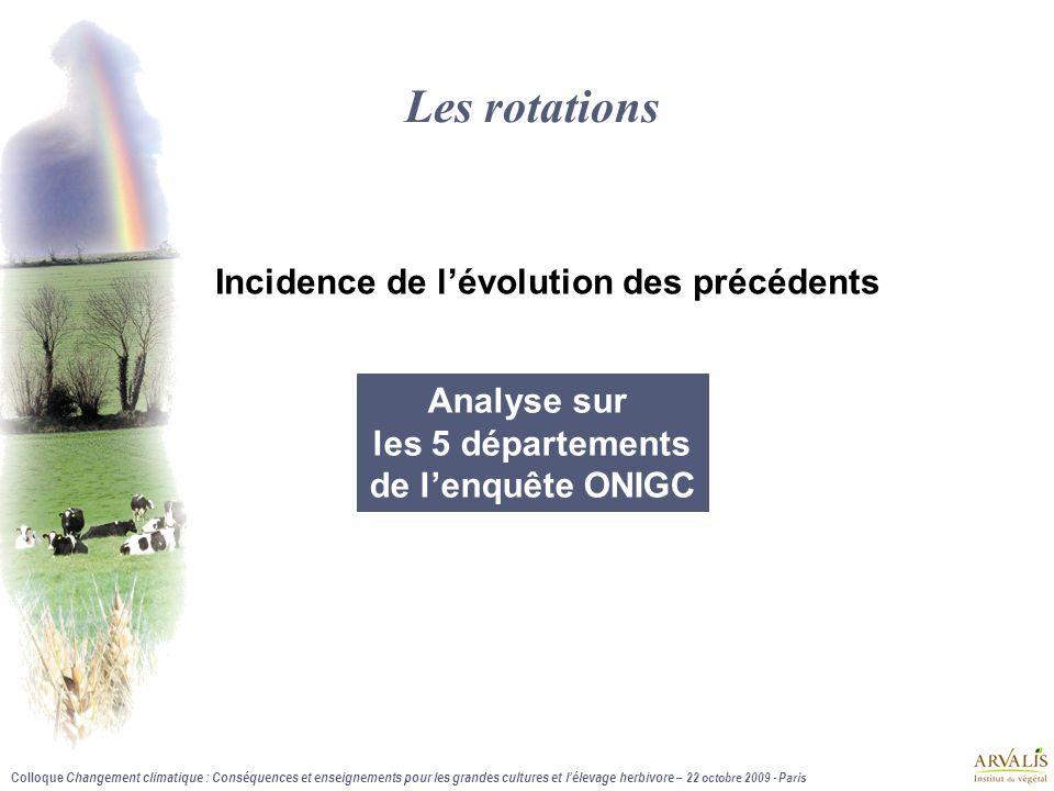 Les rotations Incidence de l'évolution des précédents Analyse sur