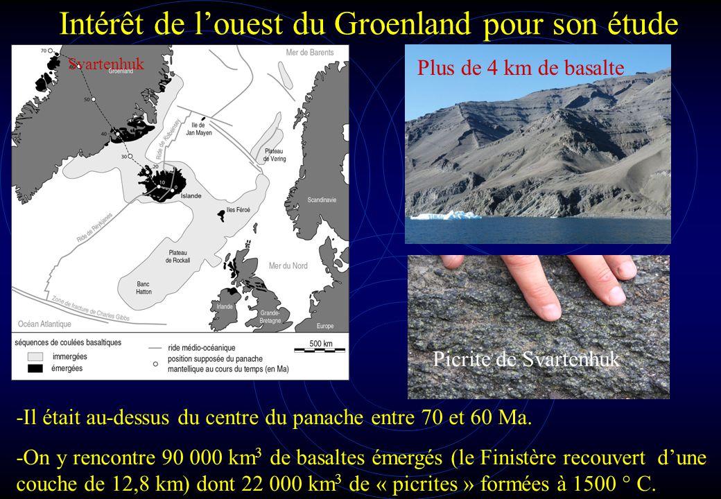 Intérêt de l'ouest du Groenland pour son étude