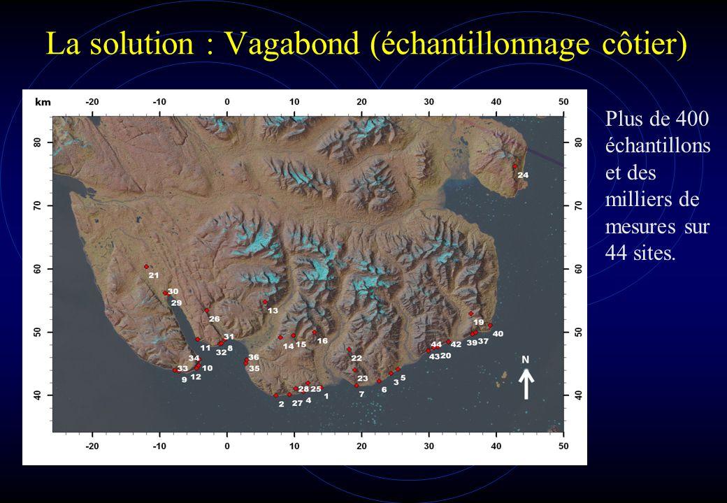 La solution : Vagabond (échantillonnage côtier)