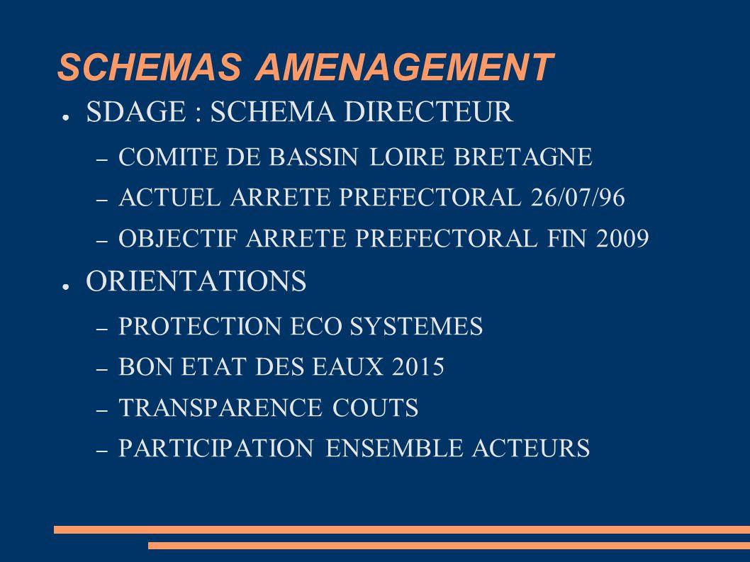 SCHEMAS AMENAGEMENT SDAGE : SCHEMA DIRECTEUR ORIENTATIONS