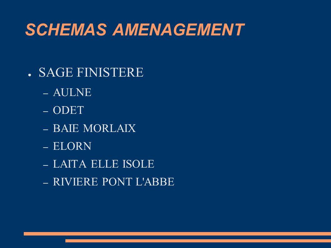SCHEMAS AMENAGEMENT SAGE FINISTERE AULNE ODET BAIE MORLAIX ELORN