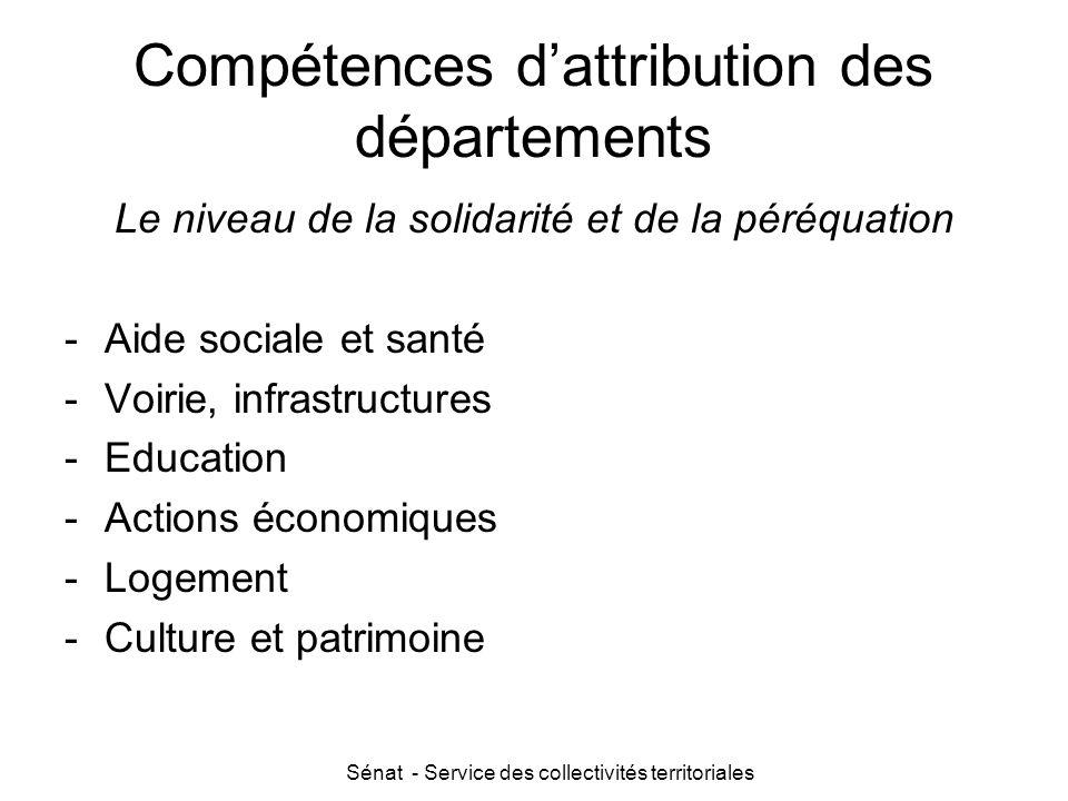 Compétences d'attribution des départements