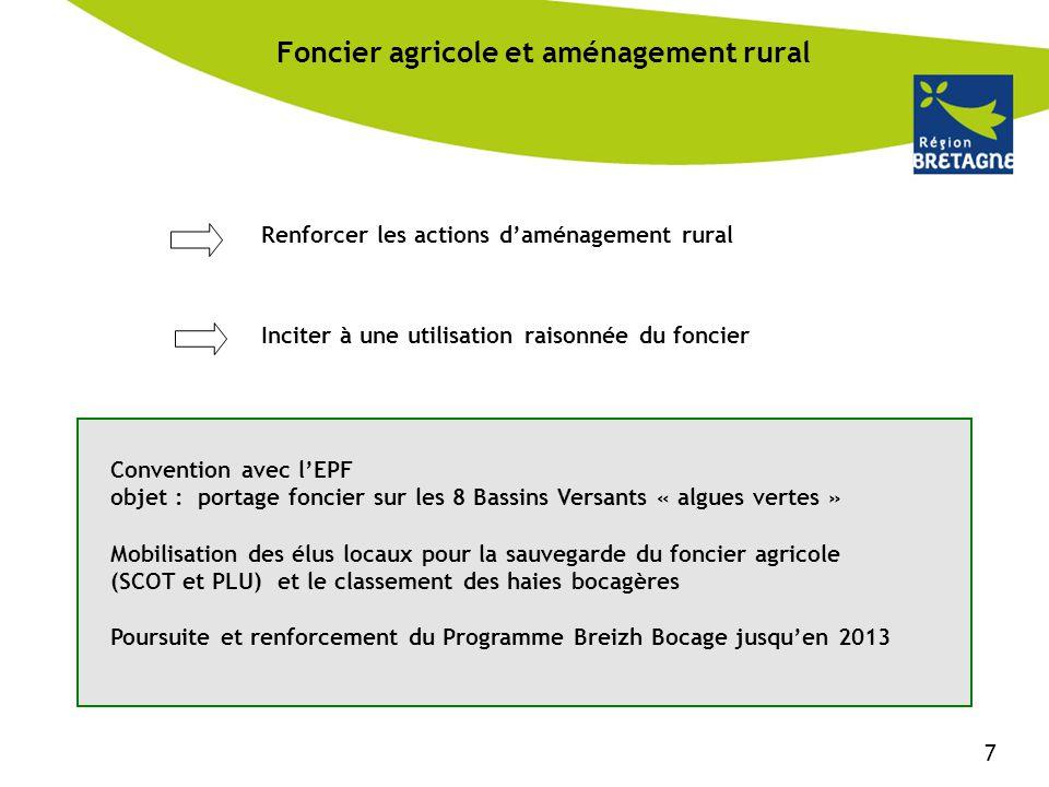 Foncier agricole et aménagement rural