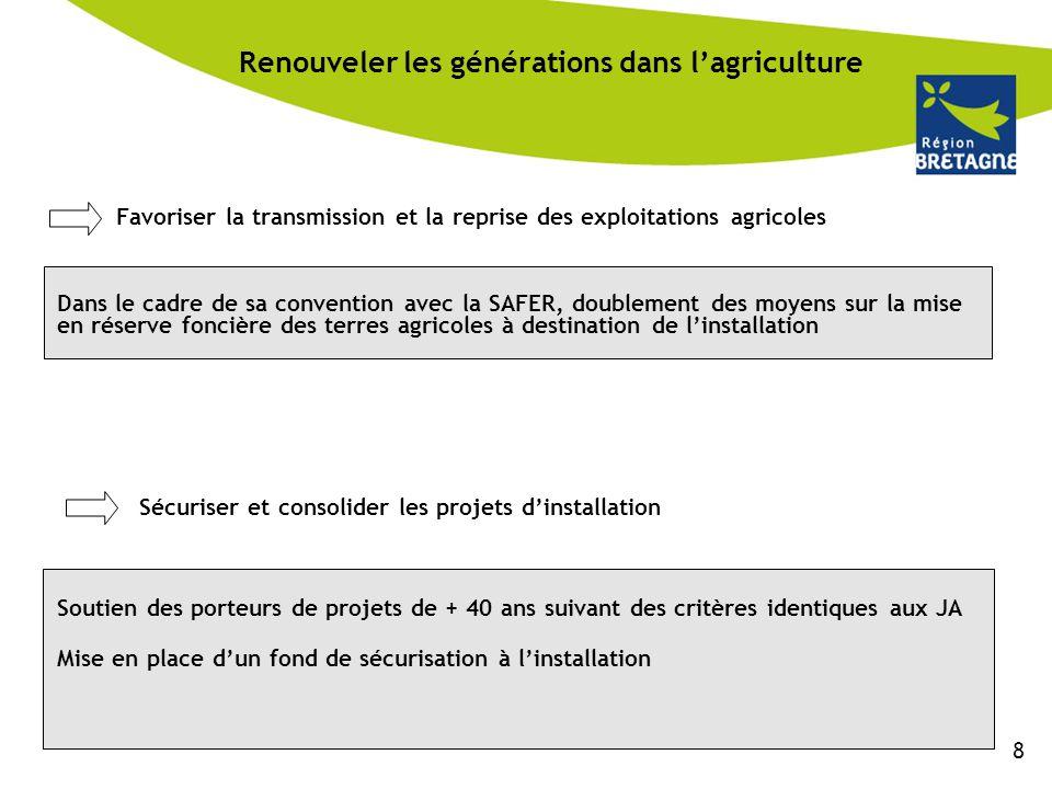 Renouveler les générations dans l'agriculture
