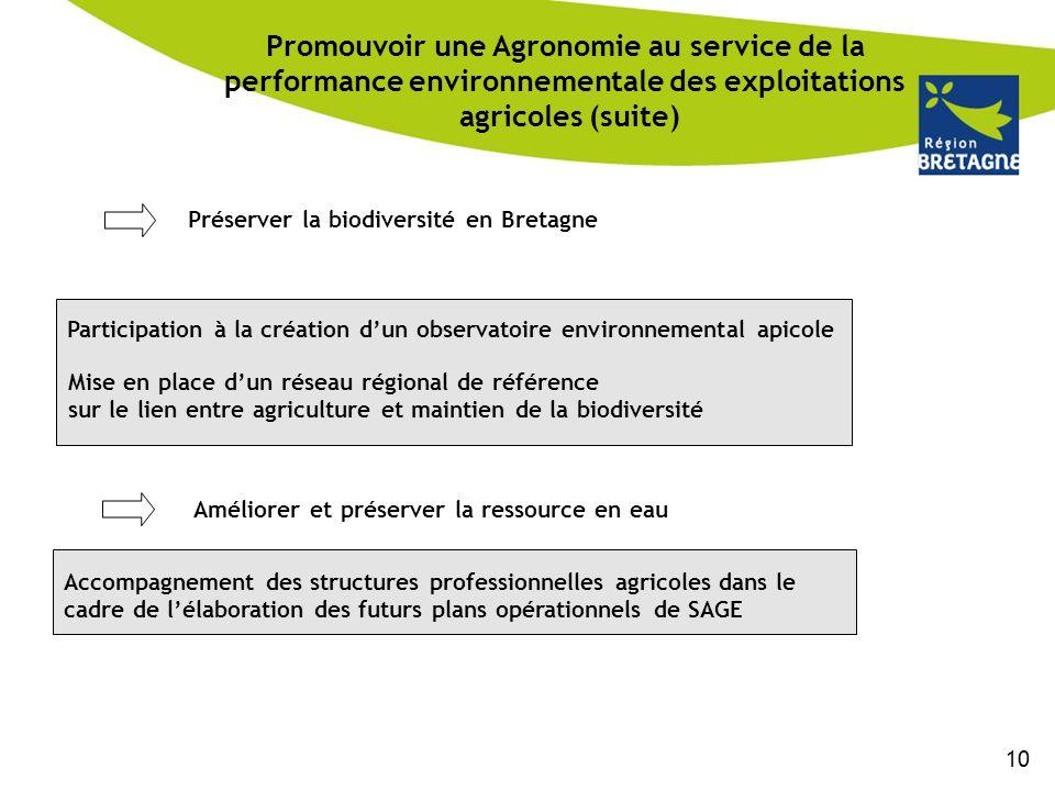 Promouvoir une Agronomie au service de la performance environnementale des exploitations