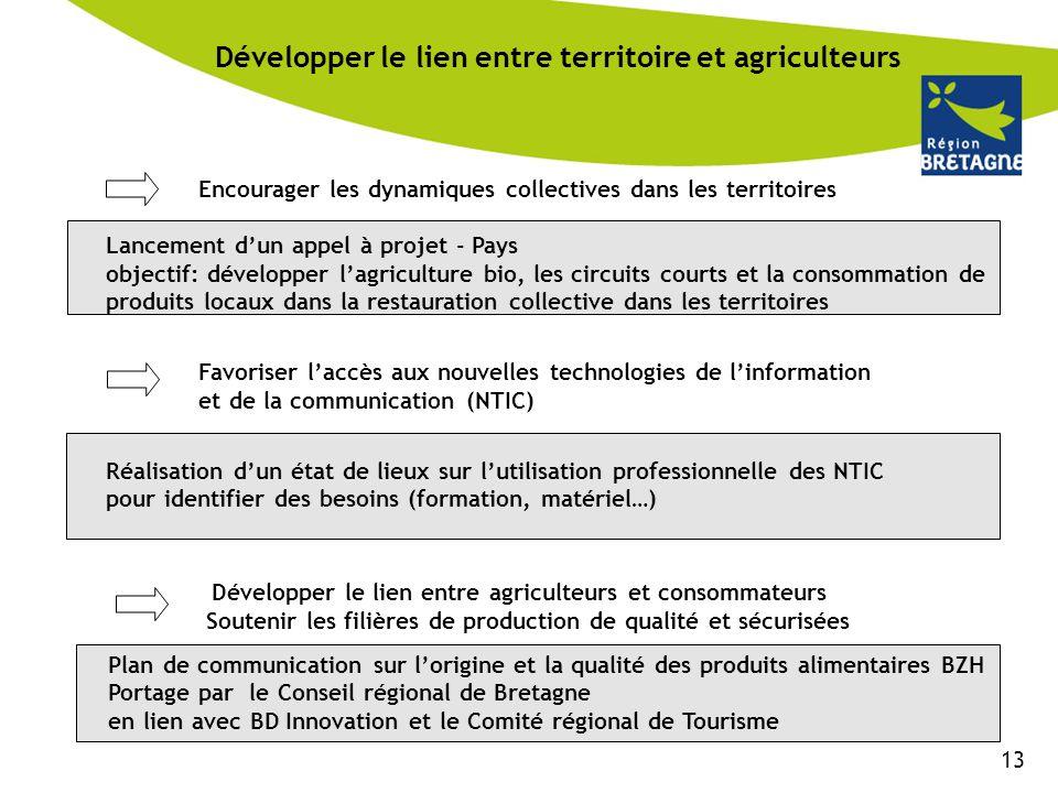 Développer le lien entre territoire et agriculteurs