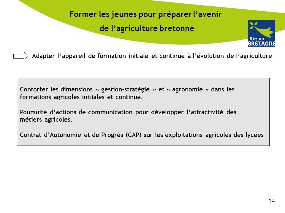 Former les jeunes pour préparer l'avenir de l'agriculture bretonne