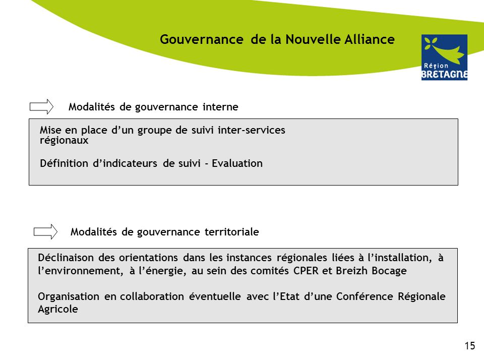 Gouvernance de la Nouvelle Alliance