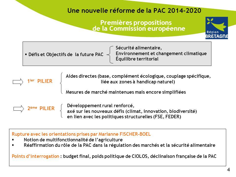 Une nouvelle réforme de la PAC 2014-2020 Premières propositions de la Commission européenne