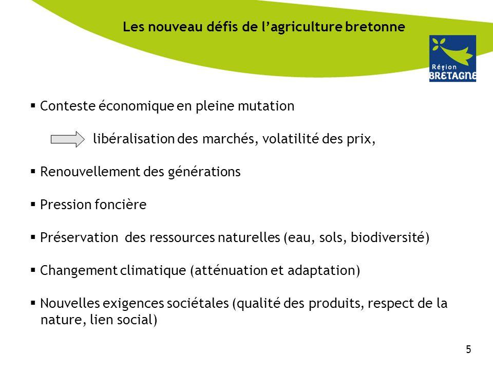 Les nouveau défis de l'agriculture bretonne