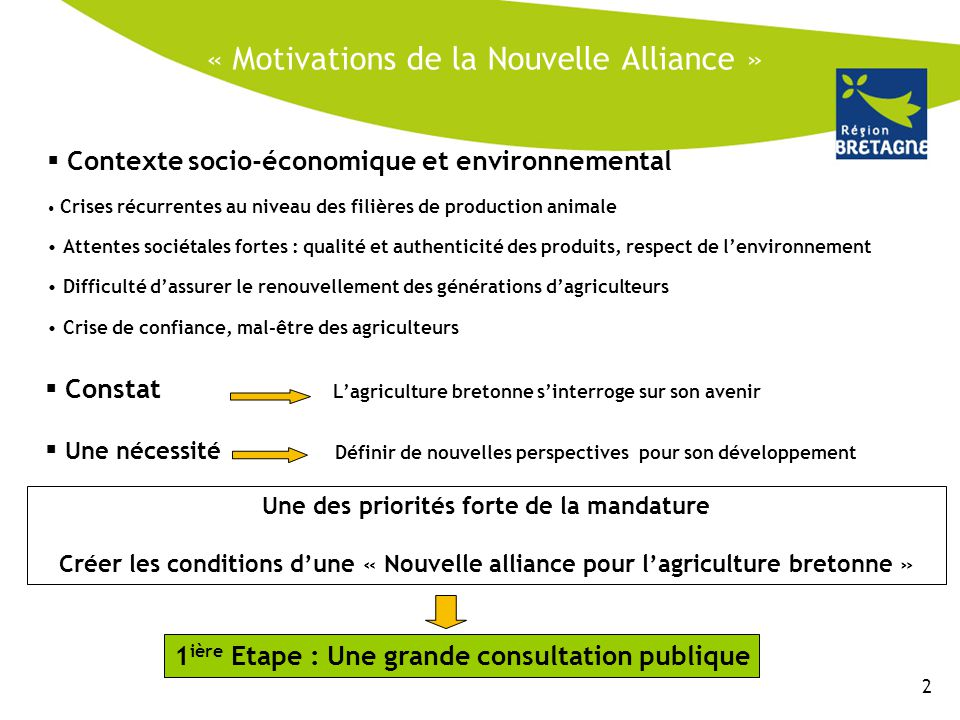 « Motivations de la Nouvelle Alliance »