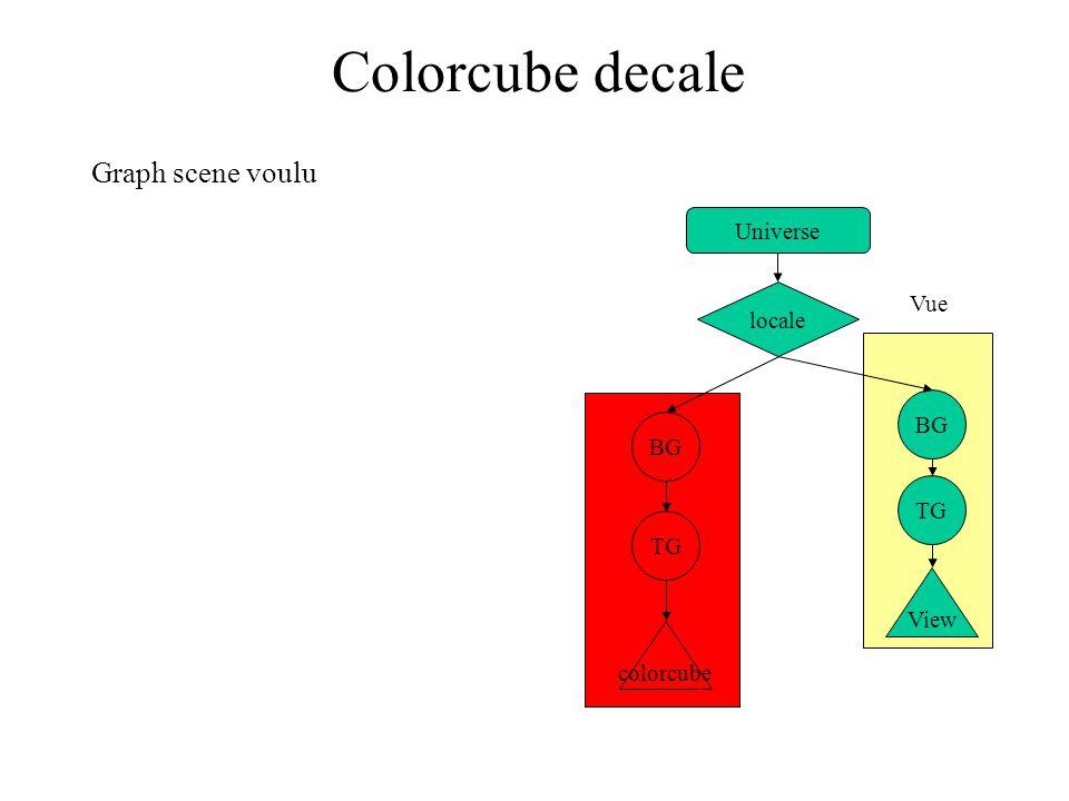 Colorcube decale Graph scene voulu Universe Vue locale BG BG TG TG
