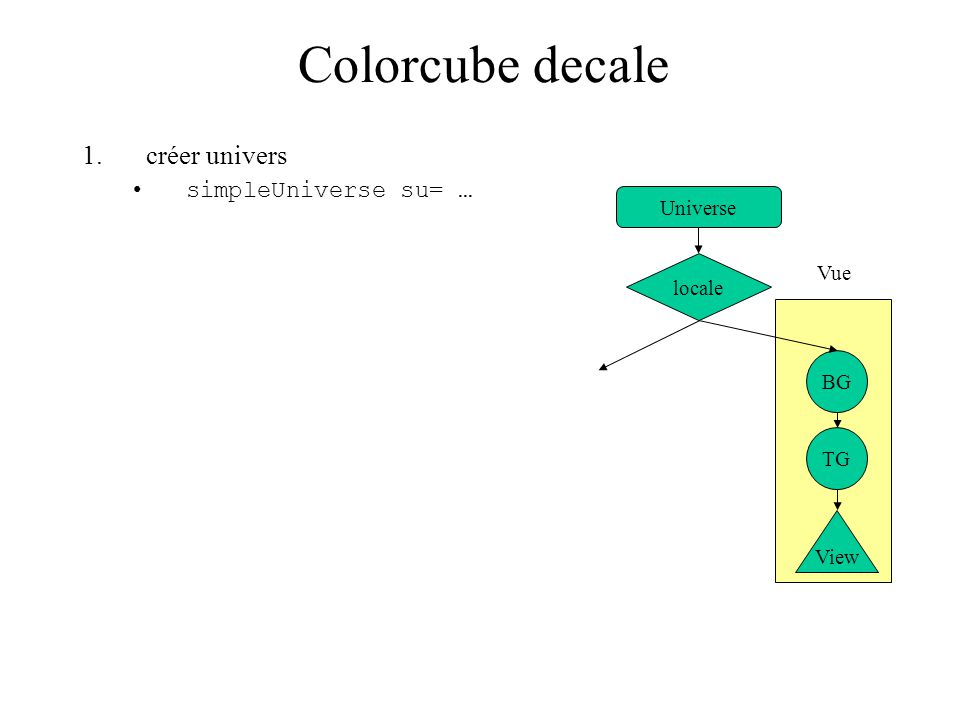 Colorcube decale créer univers simpleUniverse su= … Universe Vue
